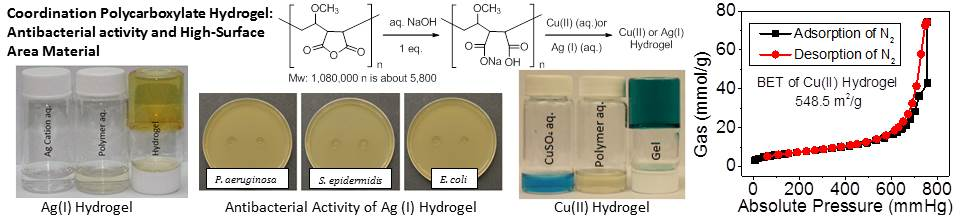 Coinage metal coordination polymer hydrogels