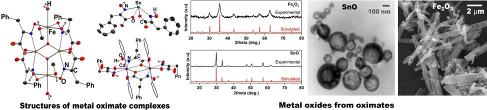 Chemistry of novel metal oxide precursors